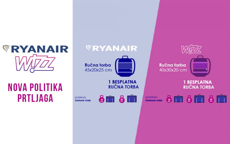 Wizz Air i Ryanair počeli da primenjuju nova pravila za ručni prtljag